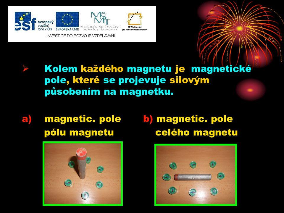  Kolem každého magnetu je magnetické pole, které se projevuje silovým působením na magnetku. a)magnetic. pole b) magnetic. pole pólu magnetu celého m