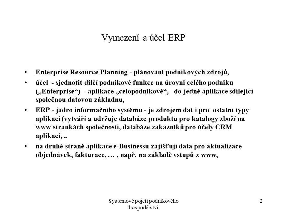 Systémové pojetí podnikového hospodářství 2 Vymezení a účel ERP Enterprise Resource Planning - plánování podnikových zdrojů, účel - sjednotit dílčí po