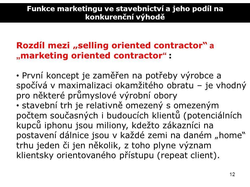 """Funkce marketingu ve stavebnictví a jeho podíl na konkurenční výhodě 12 Rozdíl mezi """"selling oriented contractor"""" a """" marketing oriented contractor """""""