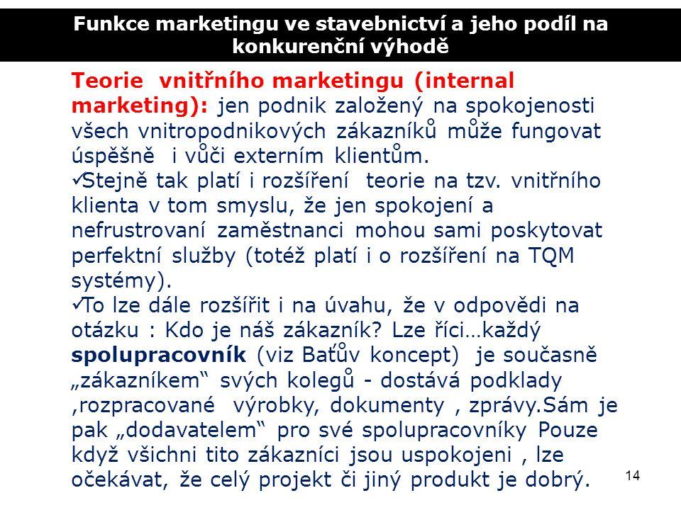 Funkce marketingu ve stavebnictví a jeho podíl na konkurenční výhodě 14 Teorie vnitřního marketingu (internal marketing): jen podnik založený na spoko