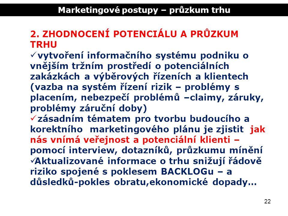 Marketingové postupy – průzkum trhu 22 2. ZHODNOCENÍ POTENCIÁLU A PRŮZKUM TRHU vytvoření informačního systému podniku o vnějším tržním prostředí o pot