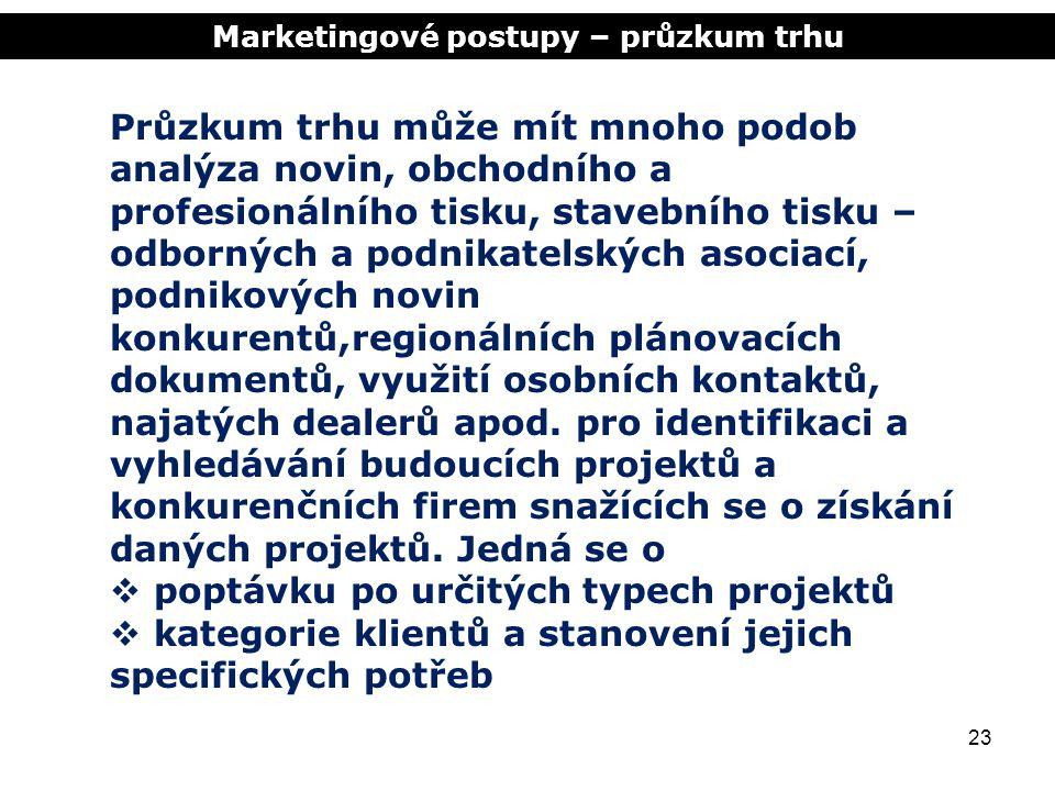 Marketingové postupy – průzkum trhu 23 Průzkum trhu může mít mnoho podob analýza novin, obchodního a profesionálního tisku, stavebního tisku – odborný