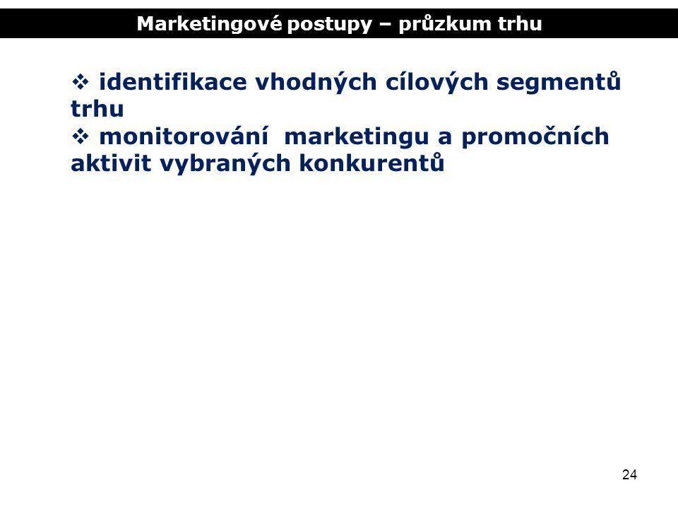 Marketingové postupy – průzkum trhu 24  identifikace vhodných cílových segmentů trhu  monitorování marketingu a promočních aktivit vybraných konkure
