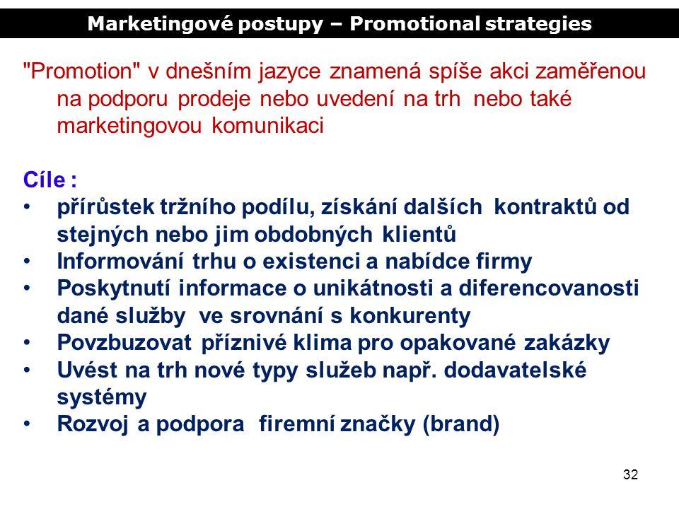 Marketingové postupy – Promotional strategies 32