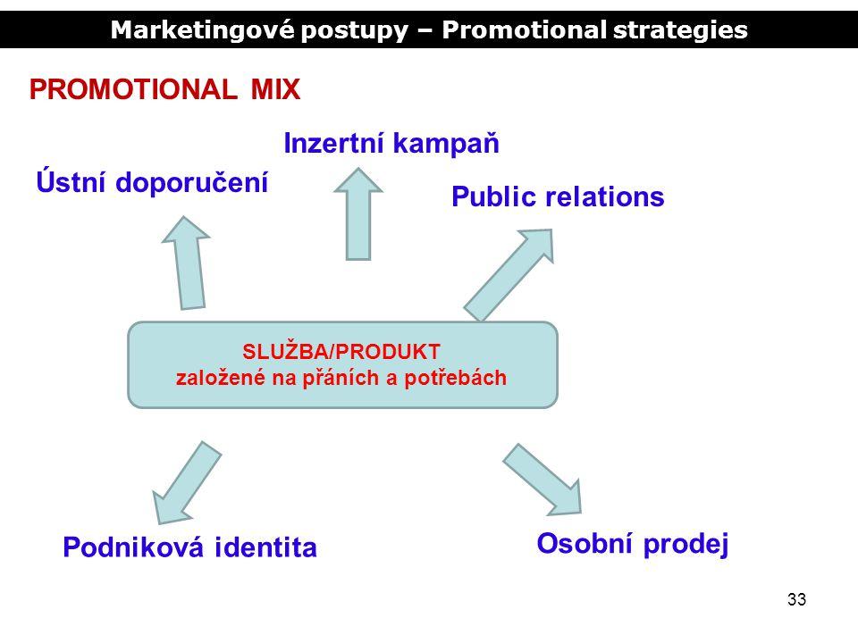 Marketingové postupy – Promotional strategies 33 PROMOTIONAL MIX Inzertní kampaň Public relations Ústní doporučení Podniková identita Osobní prodej SL