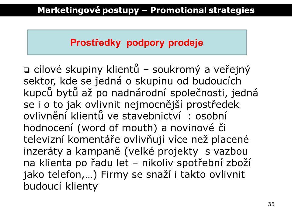 Marketingové postupy – Promotional strategies 35 Prostředky podpory prodeje  cílové skupiny klientů – soukromý a veřejný sektor, kde se jedná o skupi