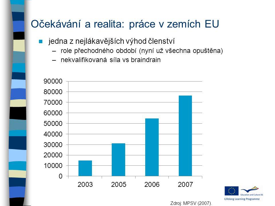 Očekávání a realita: práce v zemích EU jedna z nejlákavějších výhod členství –role přechodného období (nyní už všechna opuštěna) –nekvalifikovaná síla