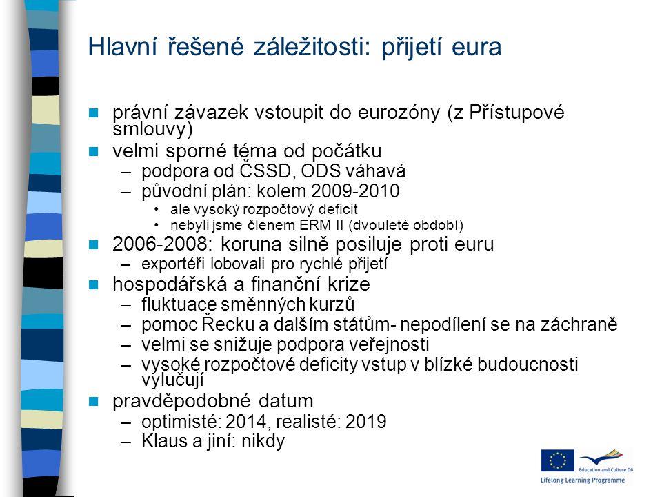 právní závazek vstoupit do eurozóny (z Přístupové smlouvy) velmi sporné téma od počátku –podpora od ČSSD, ODS váhavá –původní plán: kolem 2009-2010 al