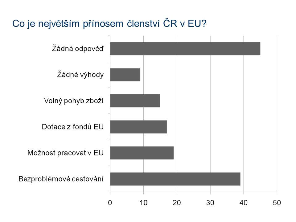 Co je největším přínosem členství ČR v EU?