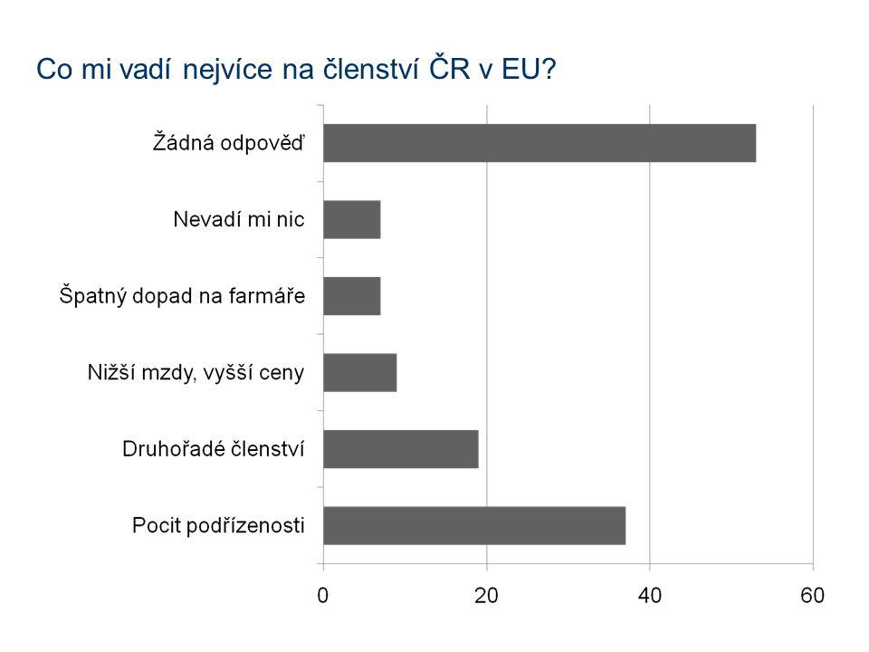 Co mi vadí nejvíce na členství ČR v EU?