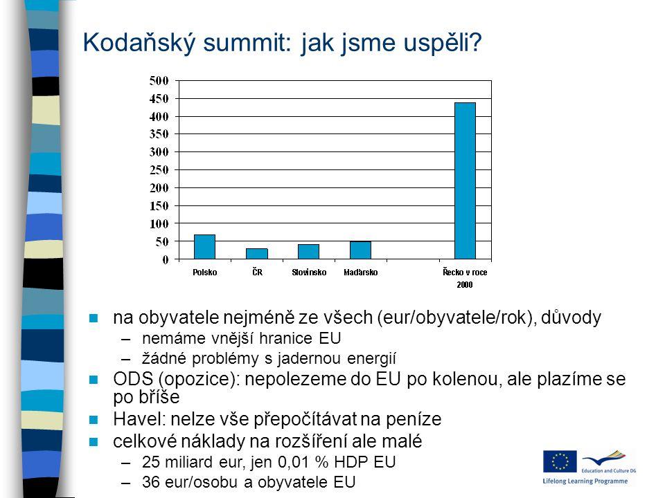 Kodaňský summit: jak jsme uspěli? na obyvatele nejméně ze všech (eur/obyvatele/rok), důvody –nemáme vnější hranice EU –žádné problémy s jadernou energ
