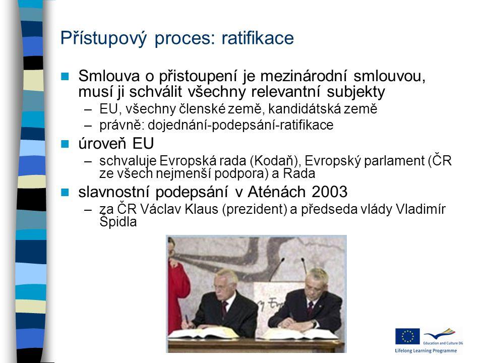 Přístupový proces: ratifikace Smlouva o přistoupení je mezinárodní smlouvou, musí ji schválit všechny relevantní subjekty –EU, všechny členské země, k