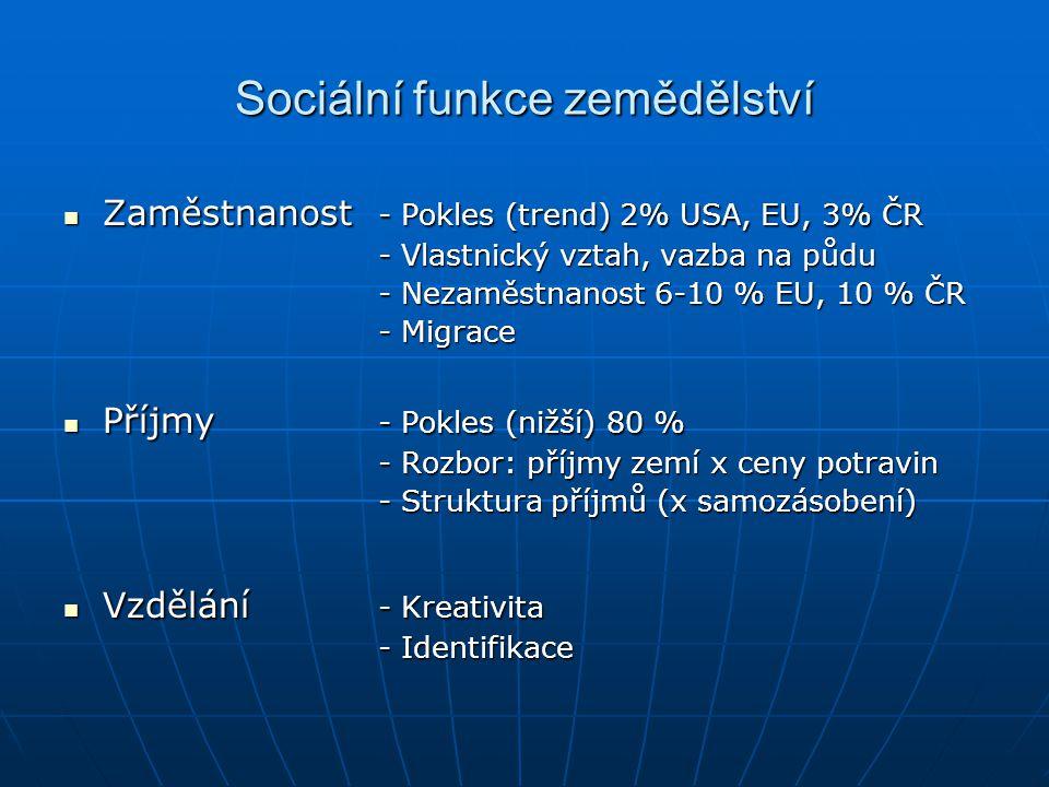 Sociální funkce zemědělství Zaměstnanost - Pokles (trend) 2% USA, EU, 3% ČR Zaměstnanost - Pokles (trend) 2% USA, EU, 3% ČR - Vlastnický vztah, vazba