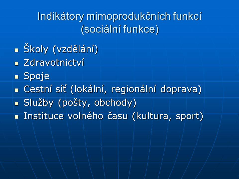 Indikátory mimoprodukčních funkcí (sociální funkce) Školy (vzdělání) Školy (vzdělání) Zdravotnictví Zdravotnictví Spoje Spoje Cestní síť (lokální, reg