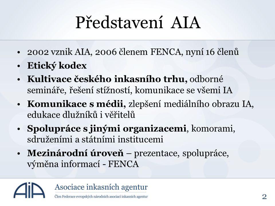 2 Představení AIA 2002 vznik AIA, 2006 členem FENCA, nyní 16 členů Etický kodex Kultivace českého inkasního trhu, odborné semináře, řešení stížností,