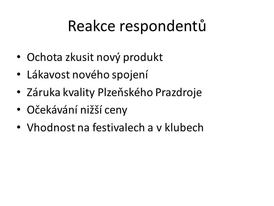 Reakce respondentů Ochota zkusit nový produkt Lákavost nového spojení Záruka kvality Plzeňského Prazdroje Očekávání nižší ceny Vhodnost na festivalech