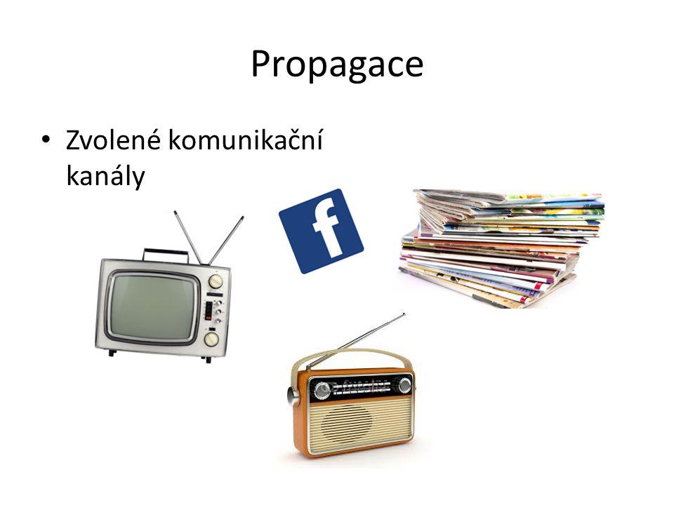 Propagace Zvolené komunikační kanály