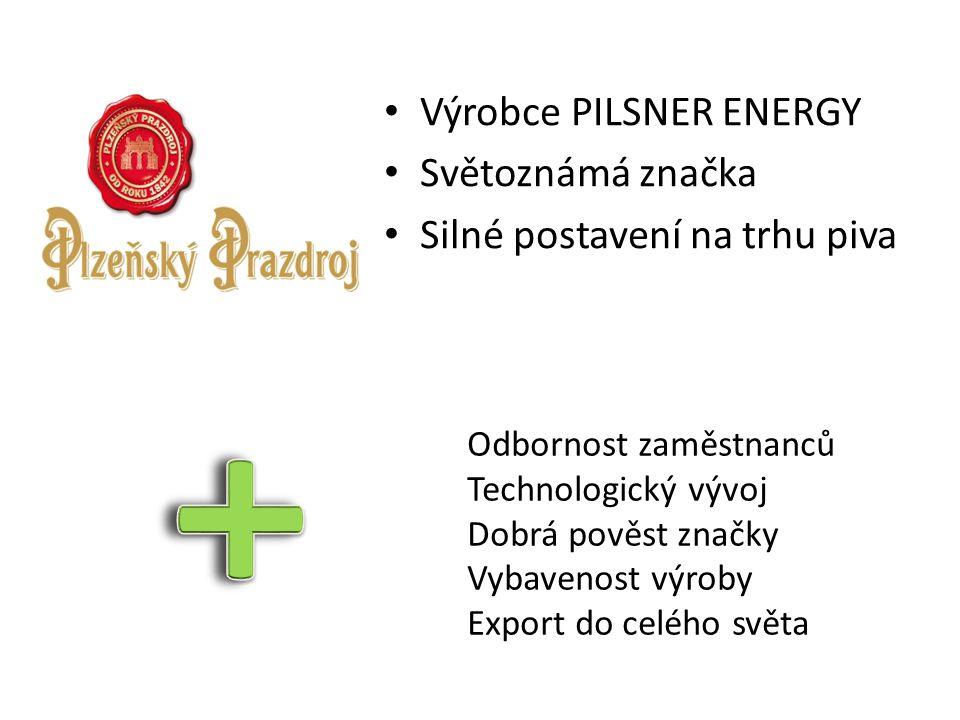 Výrobce PILSNER ENERGY Světoznámá značka Silné postavení na trhu piva Odbornost zaměstnanců Technologický vývoj Dobrá pověst značky Vybavenost výroby