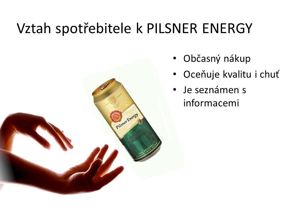 Vztah spotřebitele k PILSNER ENERGY Občasný nákup Oceňuje kvalitu i chuť Je seznámen s informacemi