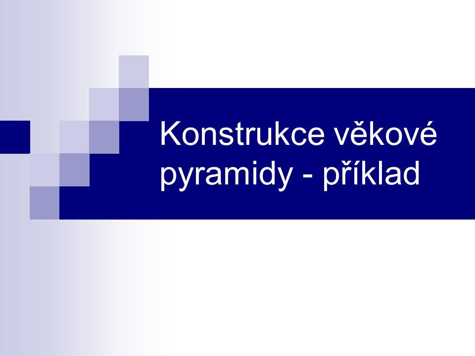Konstrukce věkové pyramidy - příklad