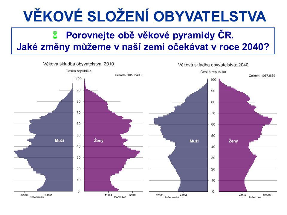 VĚKOVÉ SLOŽENÍ OBYVATELSTVA  Porovnejte obě věkové pyramidy ČR.