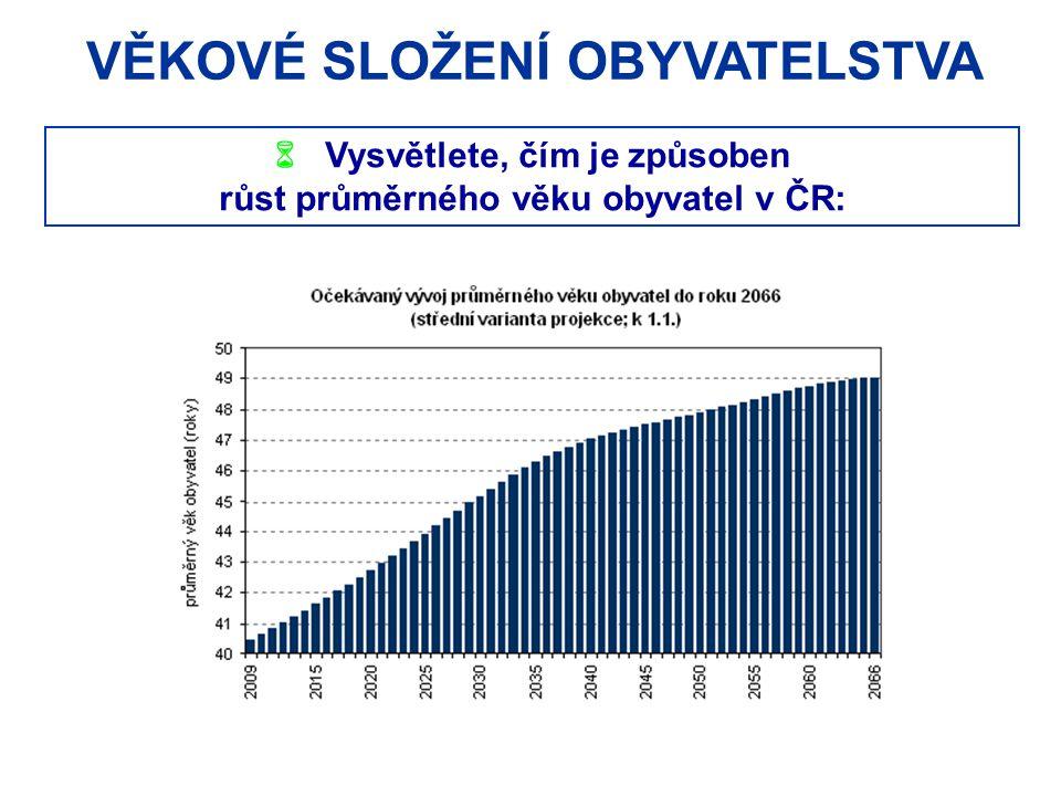 VĚKOVÉ SLOŽENÍ OBYVATELSTVA  Vysvětlete, čím je způsoben růst průměrného věku obyvatel v ČR: