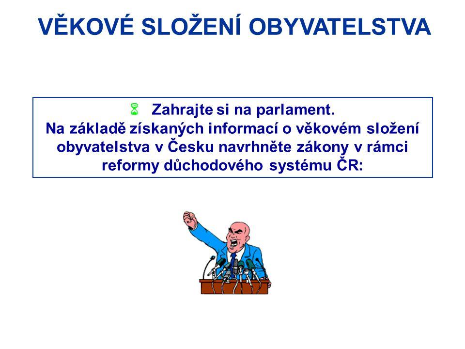 VĚKOVÉ SLOŽENÍ OBYVATELSTVA  Zahrajte si na parlament.