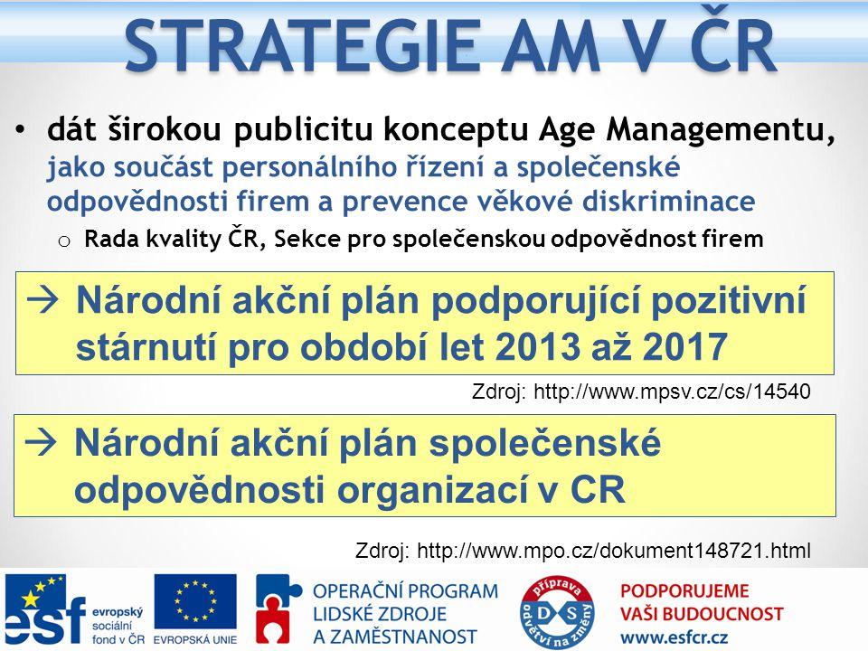 dát širokou publicitu konceptu Age Managementu, jako součást personálního řízení a společenské odpovědnosti firem a prevence věkové diskriminace o Rad