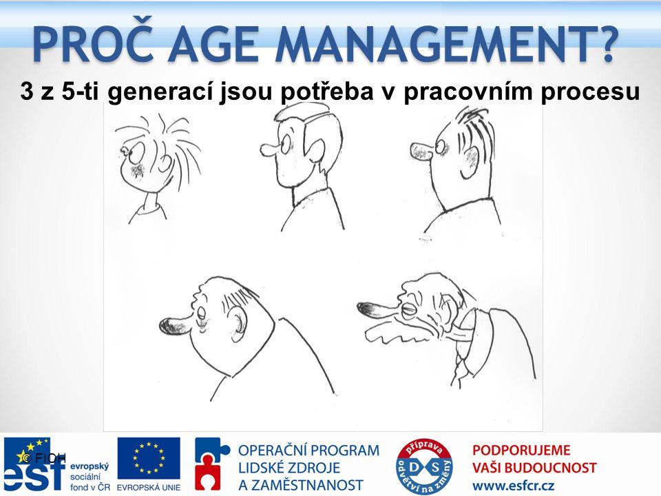 PROČ AGE MANAGEMENT? 3 z 5-ti generací jsou potřeba v pracovním procesu © FIOH