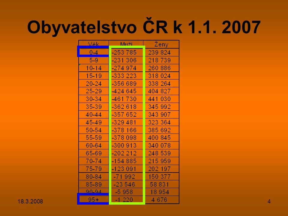 18.3.20084 Obyvatelstvo ČR k 1.1. 2007