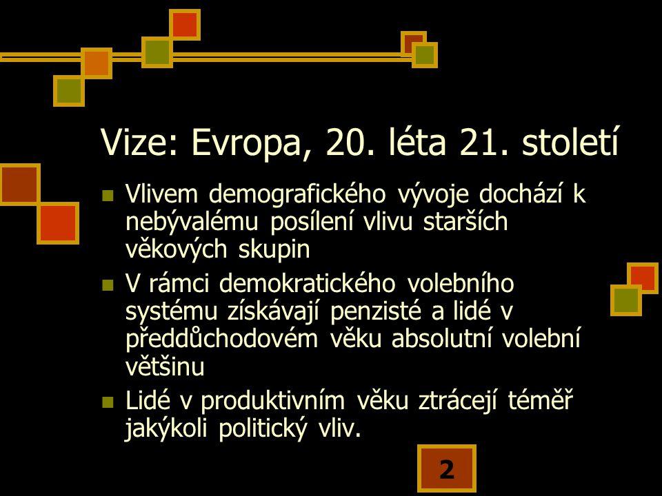 2 Vize: Evropa, 20.léta 21.