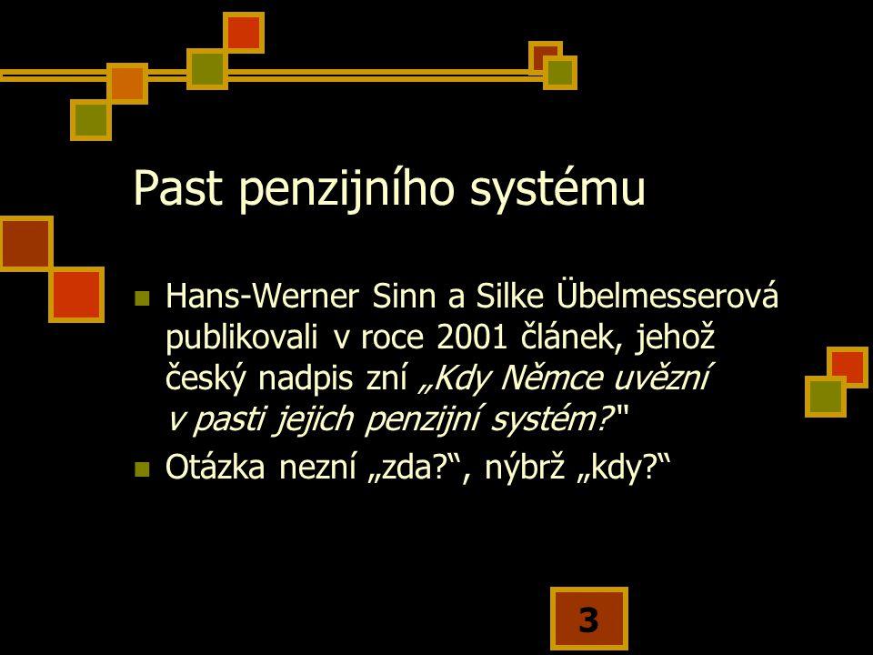"""3 Past penzijního systému Hans-Werner Sinn a Silke Übelmesserová publikovali v roce 2001 článek, jehož český nadpis zní """"Kdy Němce uvězní v pasti jejich penzijní systém? Otázka nezní """"zda? , nýbrž """"kdy?"""