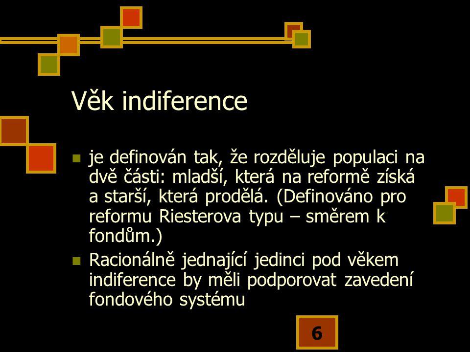 6 Věk indiference je definován tak, že rozděluje populaci na dvě části: mladší, která na reformě získá a starší, která prodělá.
