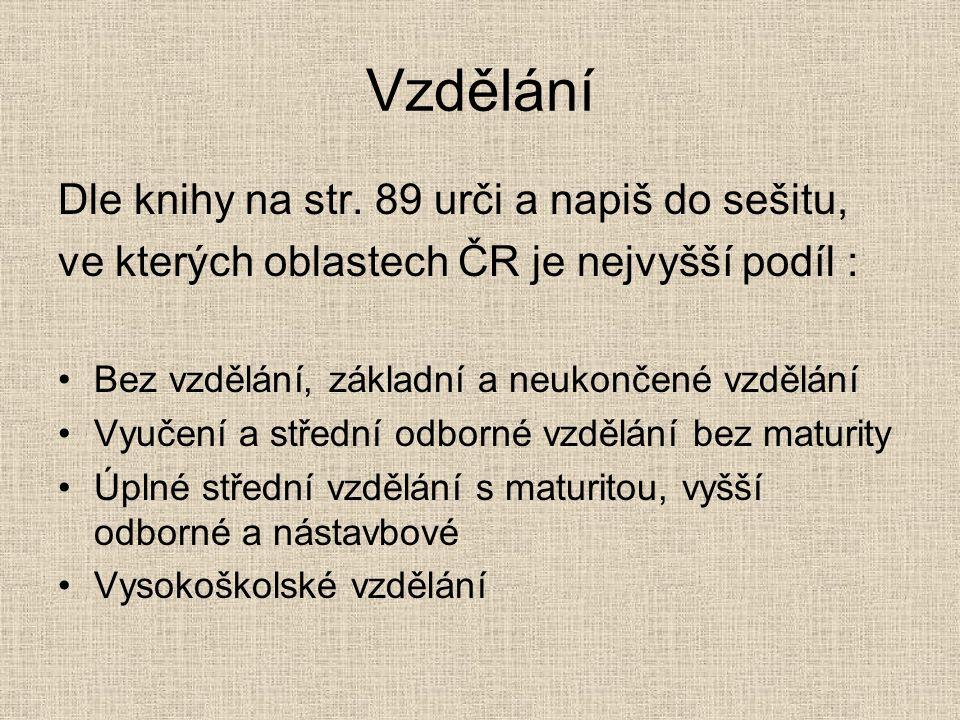 Vzdělání Dle knihy na str.