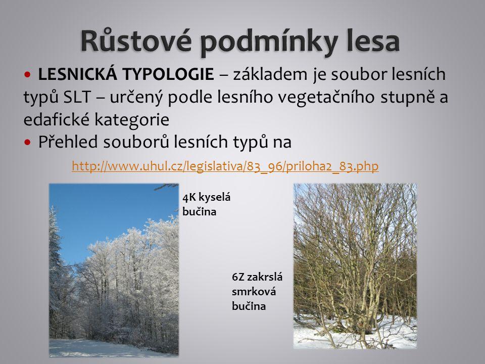 LESNICKÁ TYPOLOGIE – základem je soubor lesních typů SLT – určený podle lesního vegetačního stupně a edafické kategorie Přehled souborů lesních typů n