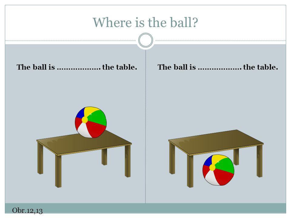 Where is the ball? Obr.12,13 The ball is on the table.The ball is under the table.