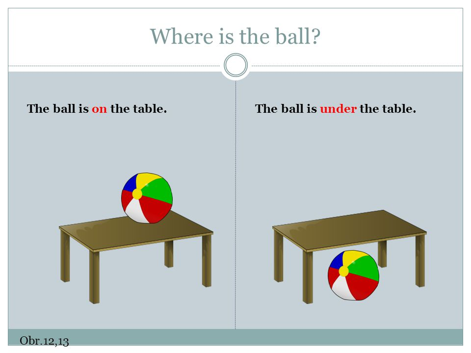 Where is the ball? Obr.12,13 The ball is ………….. the table.The ball is …………. the table.