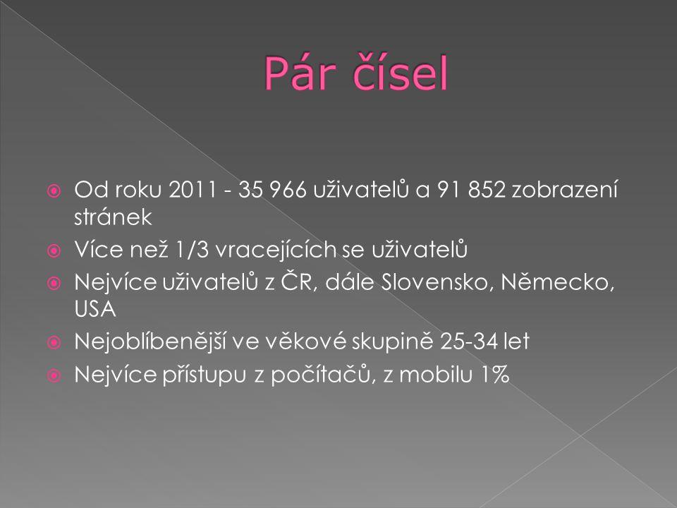  Od roku 2011 - 35 966 uživatelů a 91 852 zobrazení stránek  Více než 1/3 vracejících se uživatelů  Nejvíce uživatelů z ČR, dále Slovensko, Německo, USA  Nejoblíbenější ve věkové skupině 25-34 let  Nejvíce přístupu z počítačů, z mobilu 1%