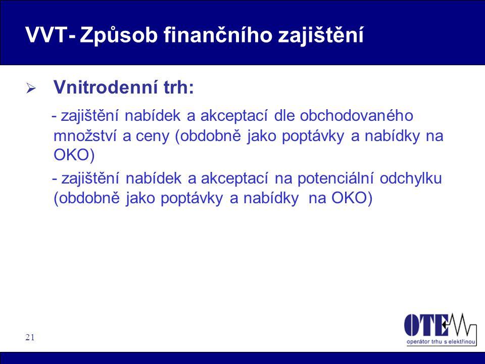 21 VVT- Způsob finančního zajištění  Vnitrodenní trh: - zajištění nabídek a akceptací dle obchodovaného množství a ceny (obdobně jako poptávky a nabí
