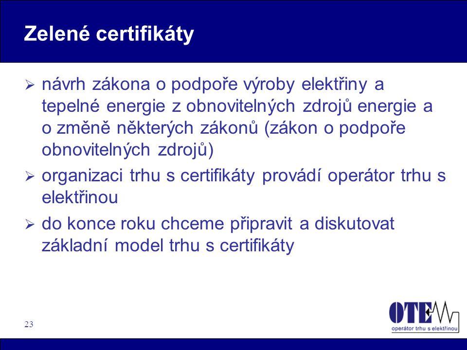 23 Zelené certifikáty  návrh zákona o podpoře výroby elektřiny a tepelné energie z obnovitelných zdrojů energie a o změně některých zákonů (zákon o p