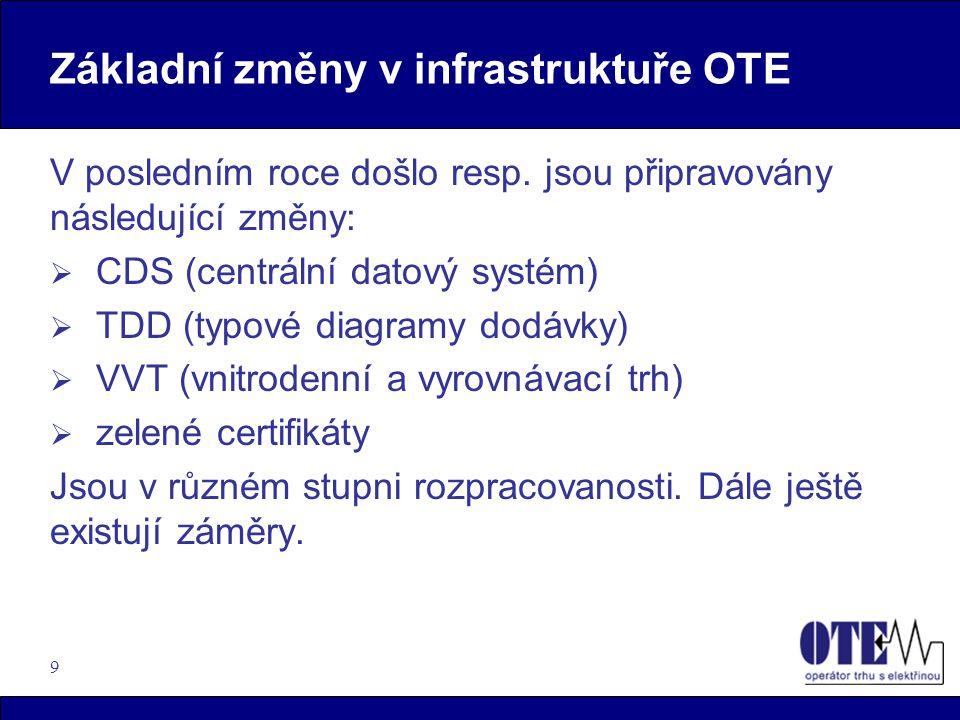 9 Základní změny v infrastruktuře OTE V posledním roce došlo resp. jsou připravovány následující změny:  CDS (centrální datový systém)  TDD (typové