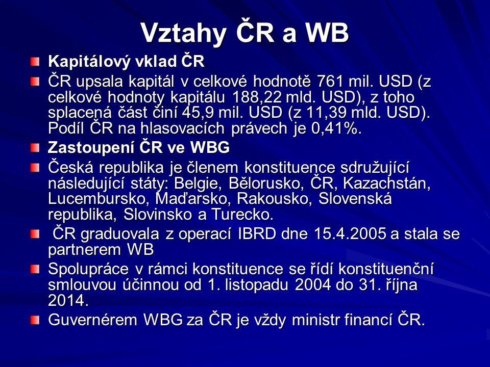 Vztahy ČR a WB Kapitálový vklad ČR ČR upsala kapitál v celkové hodnotě 761 mil. USD (z celkové hodnoty kapitálu 188,22 mld. USD), z toho splacená část