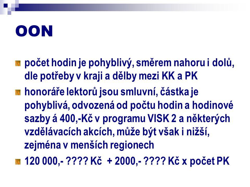 Služby, materiál, ostatní KK: 68 000,- Kč (event.
