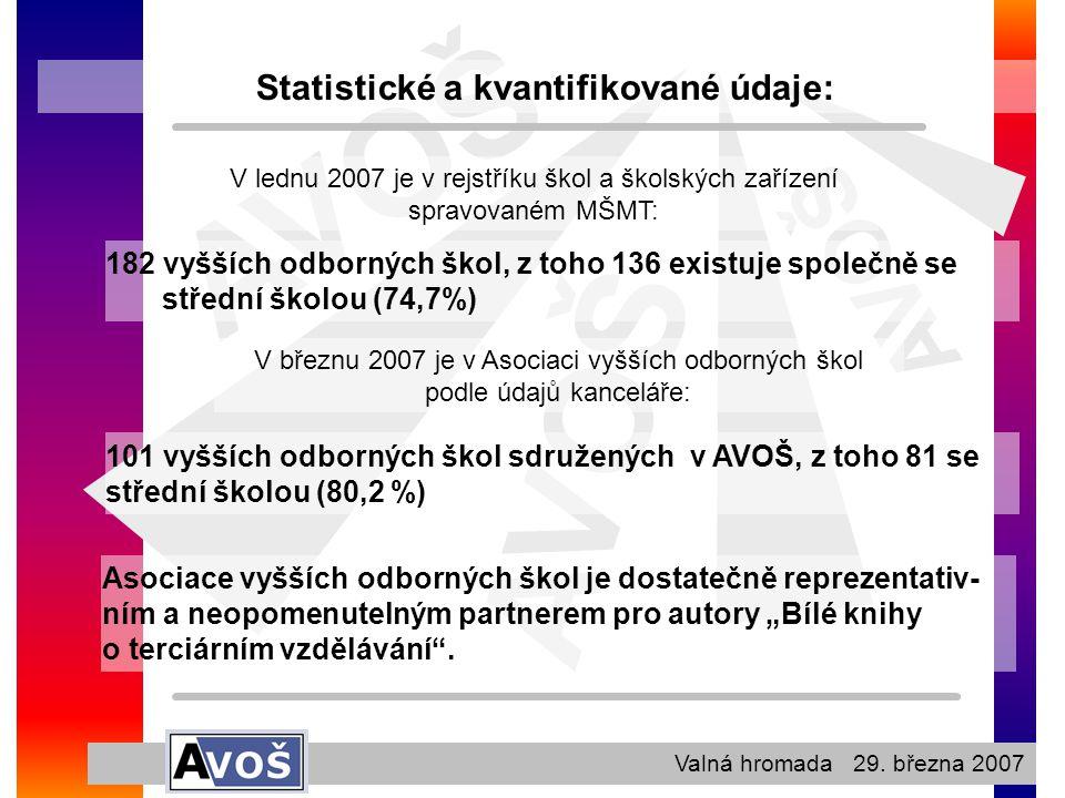 AVOŠ Valná hromada 29. března 2007 Statistické a kvantifikované údaje: V lednu 2007 je v rejstříku škol a školských zařízení spravovaném MŠMT: 182 vyš