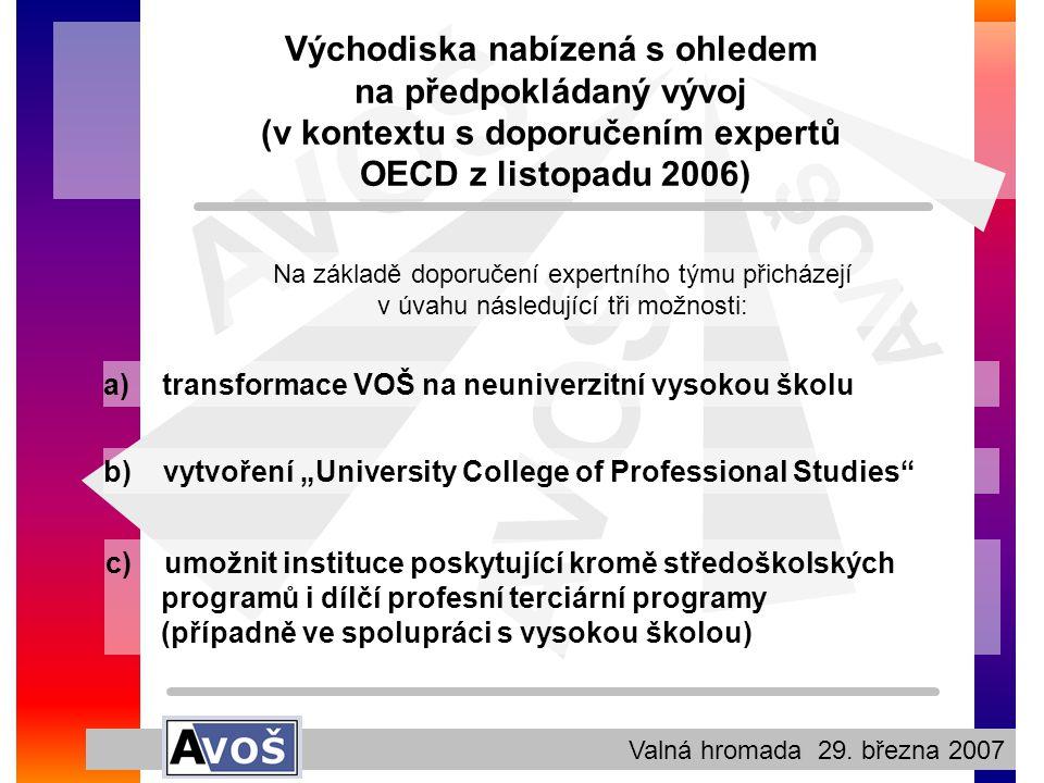 AVOŠ Valná hromada 29. března 2007 Východiska nabízená s ohledem na předpokládaný vývoj (v kontextu s doporučením expertů OECD z listopadu 2006) Na zá