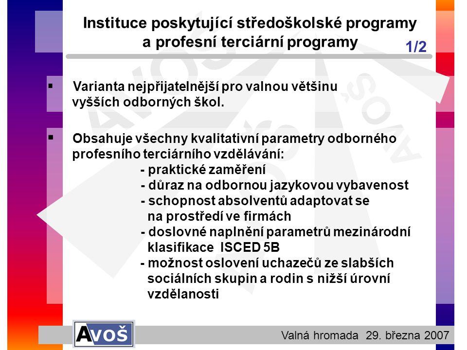 AVOŠ Valná hromada 29. března 2007 Instituce poskytující středoškolské programy a profesní terciární programy  Varianta nejpřijatelnější pro valnou v