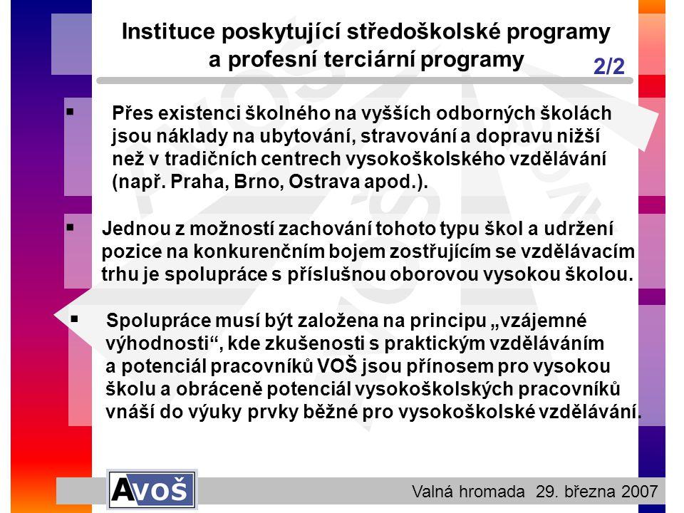 AVOŠ Valná hromada 29. března 2007 Instituce poskytující středoškolské programy a profesní terciární programy  Přes existenci školného na vyšších odb