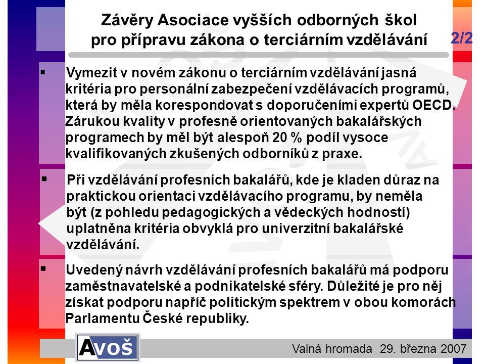 AVOŠ Valná hromada 29. března 2007 Závěry Asociace vyšších odborných škol pro přípravu zákona o terciárním vzdělávání  Vymezit v novém zákonu o terci
