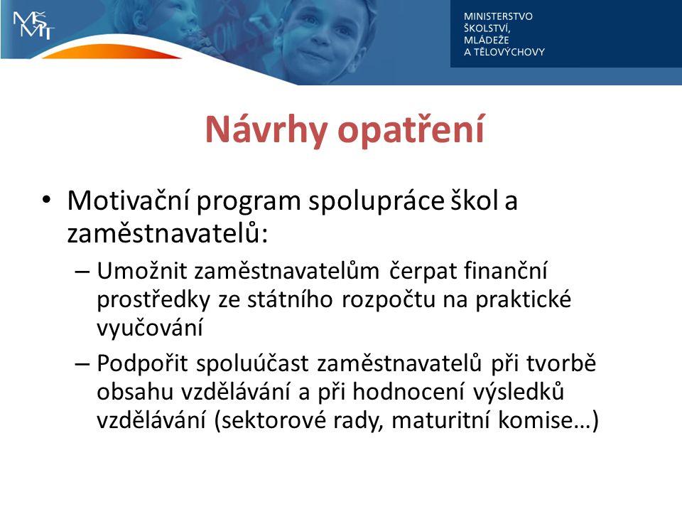 Návrhy opatření Motivační program spolupráce škol a zaměstnavatelů: – Umožnit zaměstnavatelům čerpat finanční prostředky ze státního rozpočtu na praktické vyučování – Podpořit spoluúčast zaměstnavatelů při tvorbě obsahu vzdělávání a při hodnocení výsledků vzdělávání (sektorové rady, maturitní komise…)