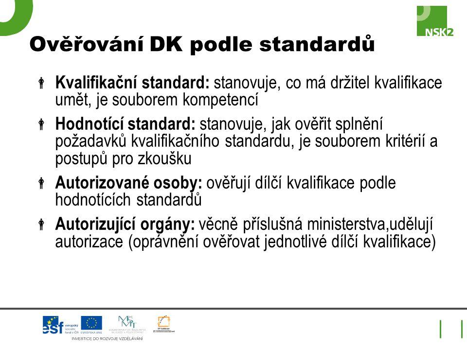 Ověřování DK podle standardů  Kvalifikační standard: stanovuje, co má držitel kvalifikace umět, je souborem kompetencí  Hodnotící standard: stanovuje, jak ověřit splnění požadavků kvalifikačního standardu, je souborem kritérií a postupů pro zkoušku  Autorizované osoby: ověřují dílčí kvalifikace podle hodnotících standardů  Autorizující orgány: věcně příslušná ministerstva,udělují autorizace (oprávnění ověřovat jednotlivé dílčí kvalifikace)